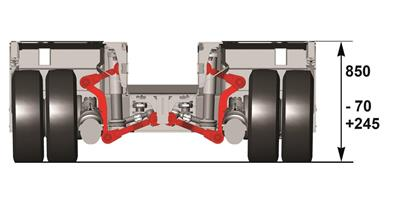 Twin Axle II : the principle of the independent wheel suspension by Faymonville